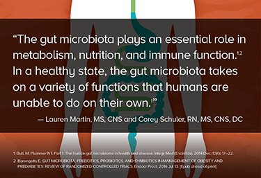 The gut microbiota plays an essential role in metabolism, nutrition, and immune function.1, 2