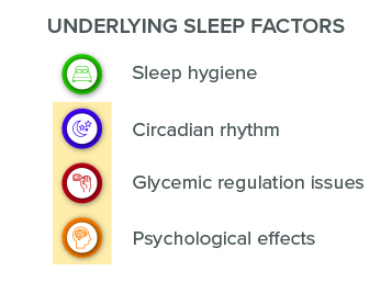 Underlying Sleep Factors