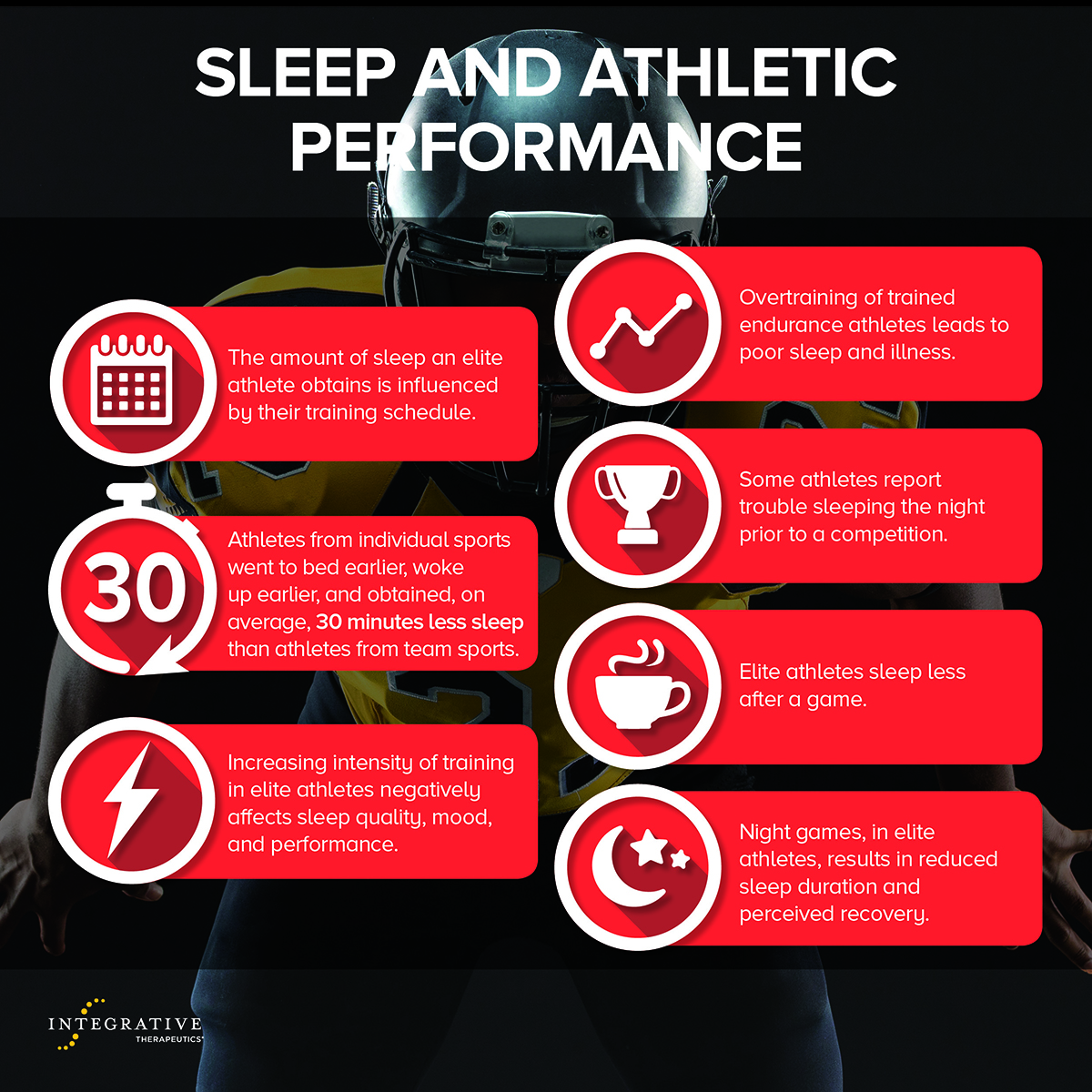 Sleep and Athletic Performance Chart