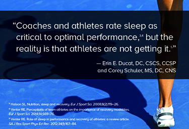 Coaches and athletes rate sleep as critical to optimal performance,3,4 but the reality is that athletes are not getting it.