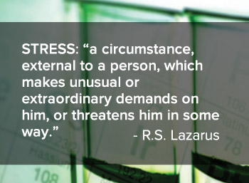Defining Stress - Beyond Selye. Definition from Lazarus.