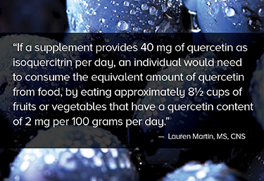 Quercetin gluosides, such as isoquercitrin, have been shown to be much more bioavailable.