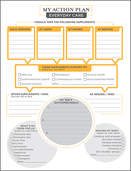 Everyday Care Action Plan Worksheet